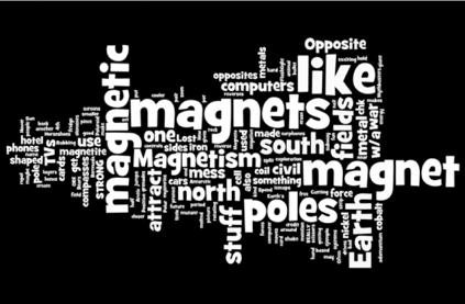 A Highly Effective use of Wordle in The Classroom